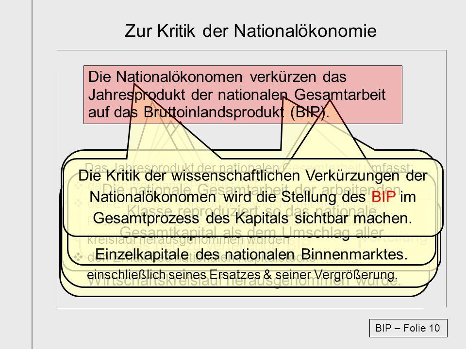 Das BIP ist Dreh- und Angelpunkt aller Nationalökonomie. Das BIP zeigt an, um wie viel reicher eine Nation im Laufe des vergangenen Jahres wurde. Das