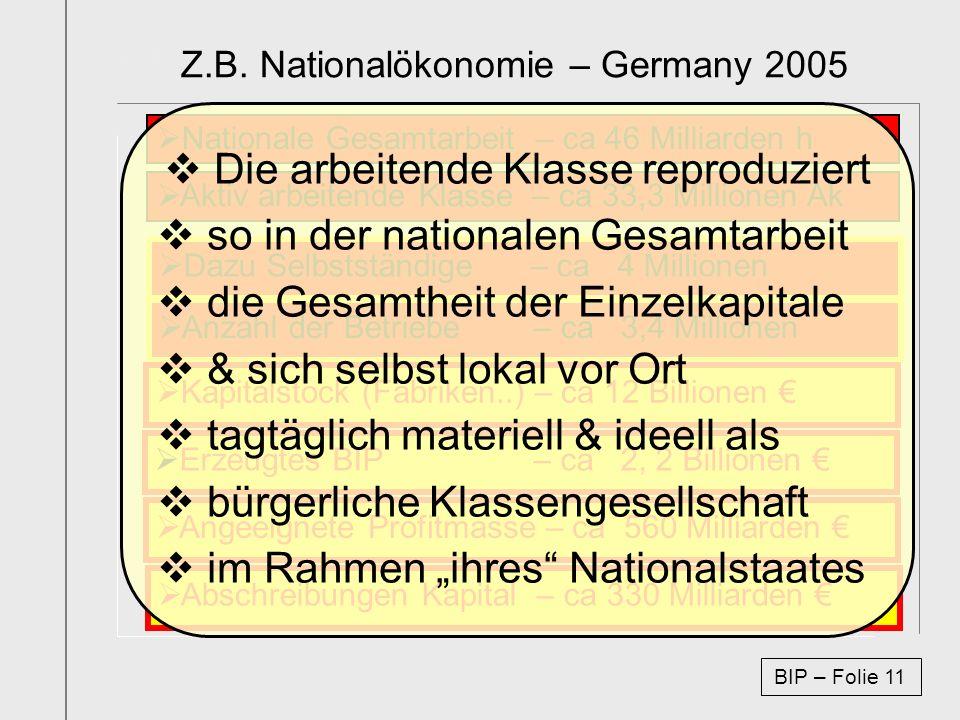 Titelfolie Buch1 Abschnitt1 Z.B. Nationalökonomie – Germany 2005 Nationale Gesamtarbeit – ca 46 Milliarden h Aktiv arbeitende Klasse – ca 33,3 Million