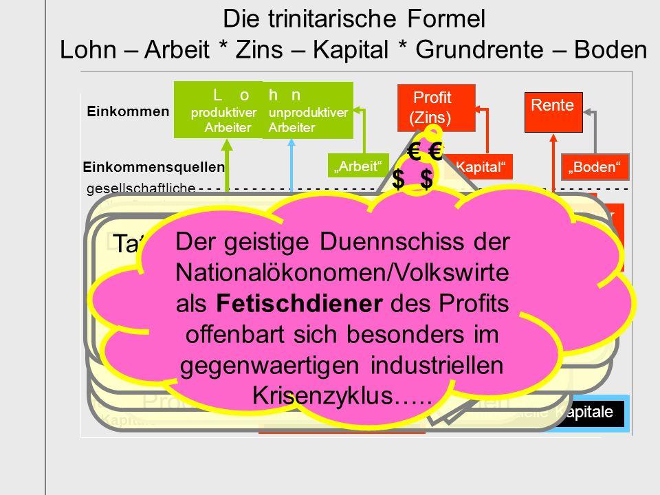 kommerzielle Kapitale industrielle Kapitale fungierende Kapitale gesellschaftlicher Wertfonds C + V + M gesellschaftlicher Profitfonds Einkommensquell