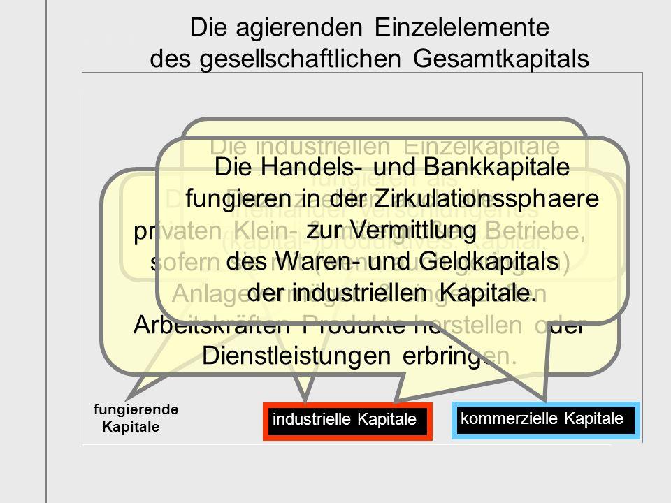 Titelfolie Buch1 Abschnitt1 Die agierenden Einzelelemente des gesellschaftlichen Gesamtkapitals kommerzielle Kapitale industrielle Kapitale fungierend