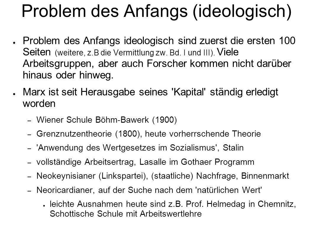 Problem des Anfangs (ideologisch) Problem des Anfangs ideologisch sind zuerst die ersten 100 Seiten (weitere, z.B die Vermittlung zw. Bd. I und III).