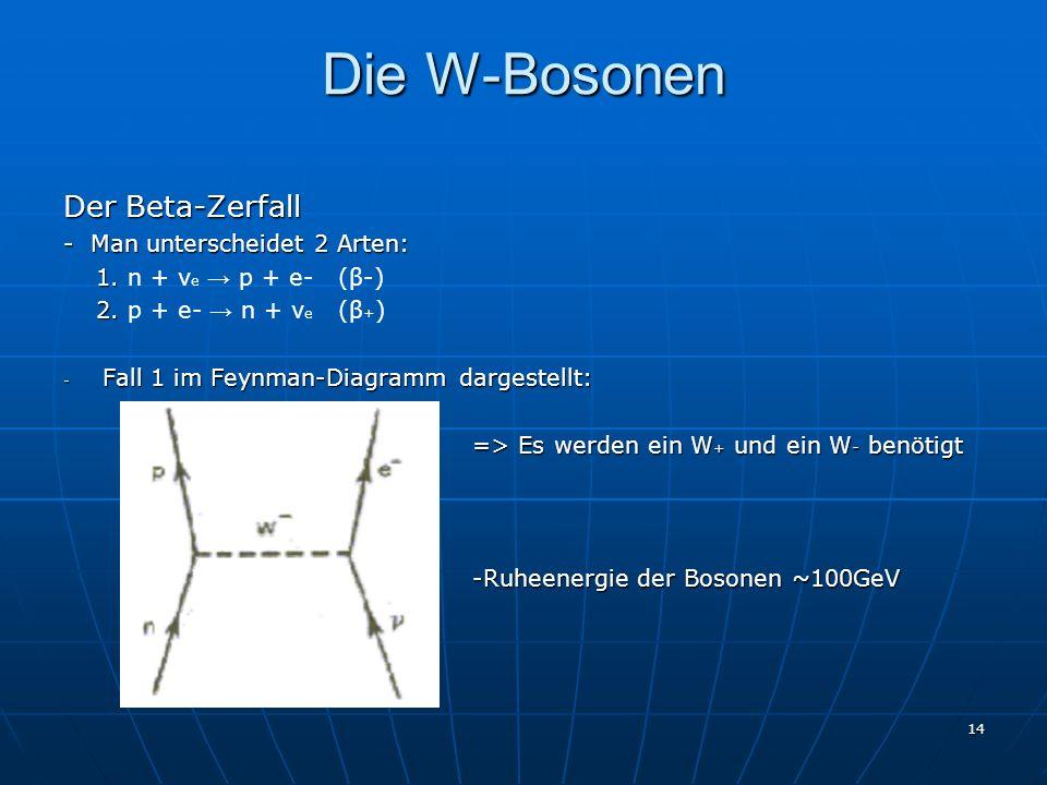 14 Die W-Bosonen Der Beta-Zerfall - Man unterscheidet 2 Arten: 1. 1. n + ν e p + e- (β-) 2. 2. p + e- n + ν e (β + ) - Fall 1 im Feynman-Diagramm darg