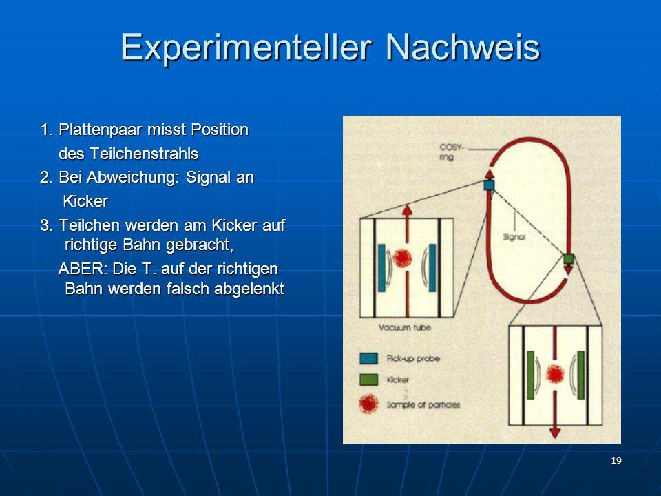 19 Experimenteller Nachweis 1. Plattenpaar misst Position des Teilchenstrahls des Teilchenstrahls 2. Bei Abweichung: Signal an Kicker Kicker 3. Teilch