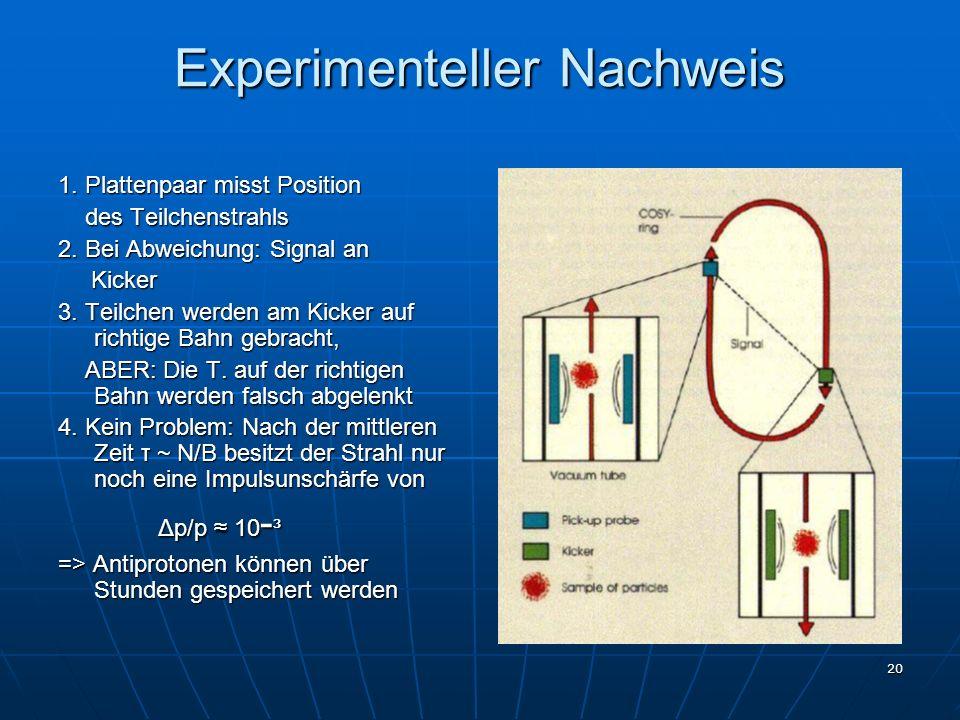 20 Experimenteller Nachweis 1. Plattenpaar misst Position des Teilchenstrahls des Teilchenstrahls 2. Bei Abweichung: Signal an Kicker Kicker 3. Teilch