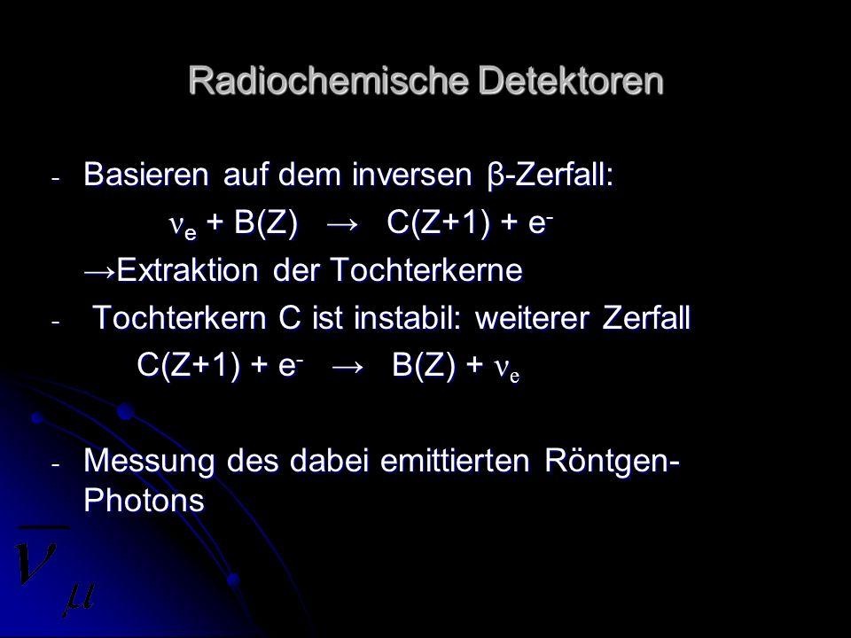 Radiochemische Detektoren - Basieren auf dem inversen β-Zerfall: ν e + B(Z) C(Z+1) + e - ν e + B(Z) C(Z+1) + e - Extraktion der Tochterkerne - Tochter