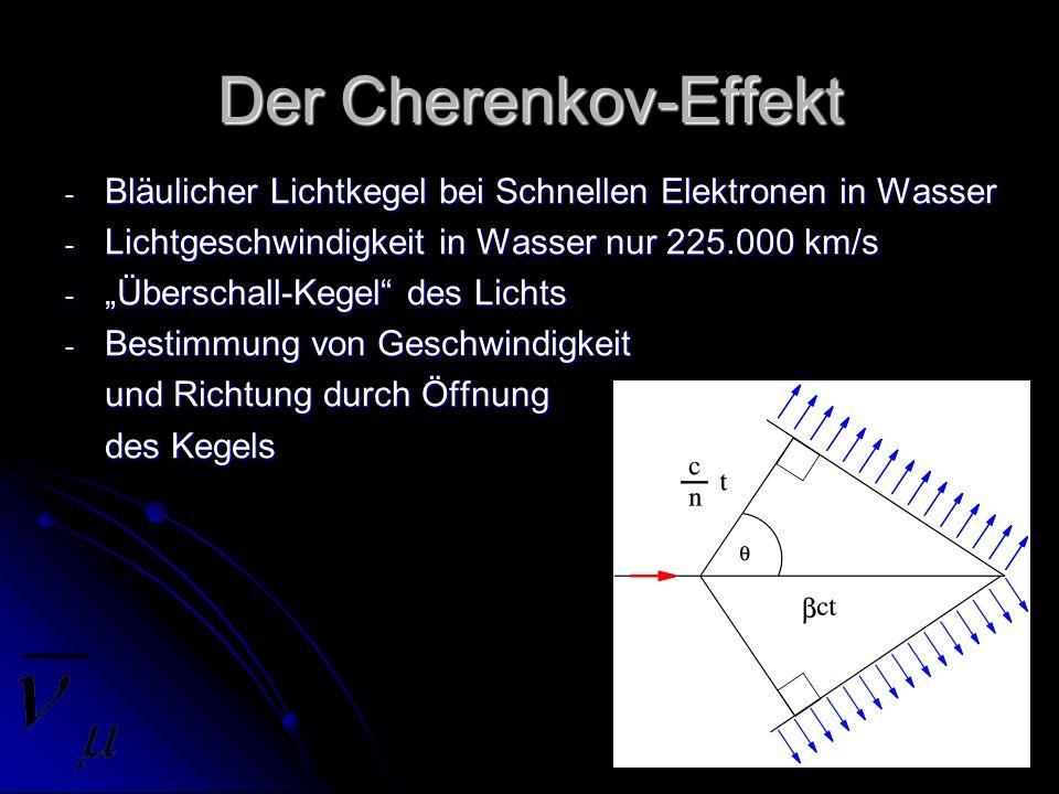Der Cherenkov-Effekt - Bläulicher Lichtkegel bei Schnellen Elektronen in Wasser - Lichtgeschwindigkeit in Wasser nur 225.000 km/s - Überschall-Kegel d