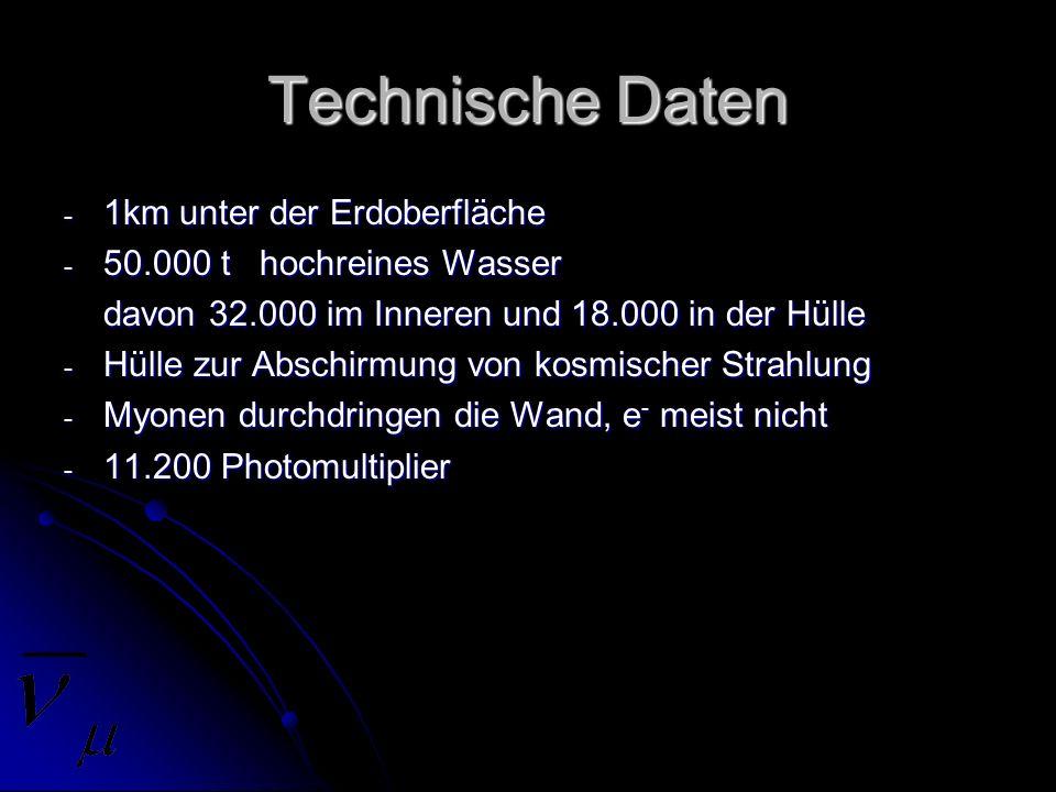 Technische Daten - 1km unter der Erdoberfläche - 50.000 t hochreines Wasser davon 32.000 im Inneren und 18.000 in der Hülle - Hülle zur Abschirmung vo