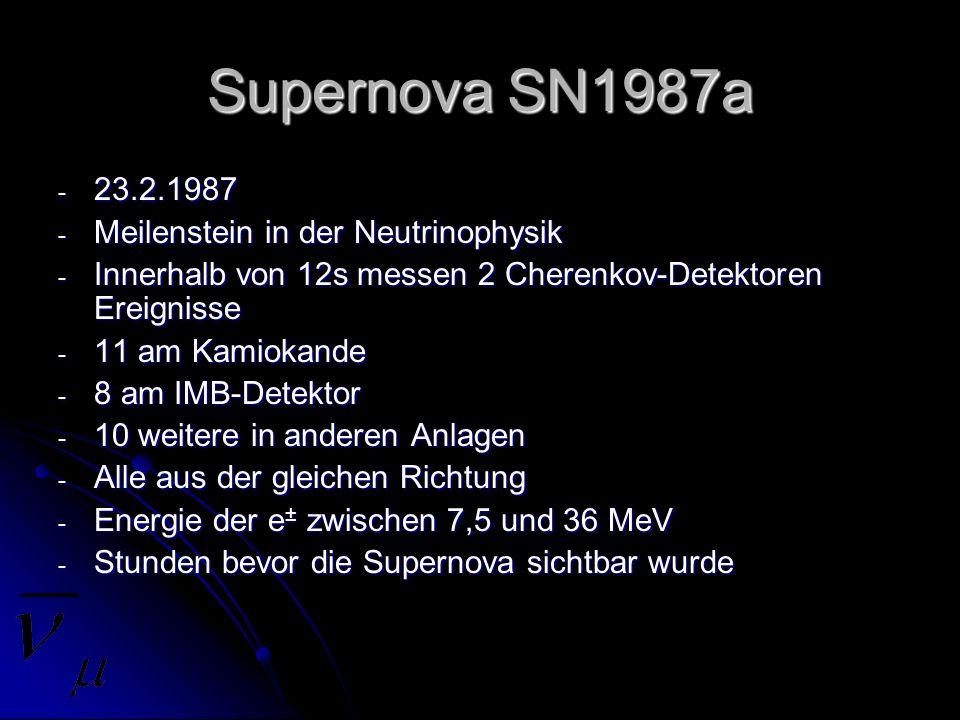 Supernova SN1987a - 23.2.1987 - Meilenstein in der Neutrinophysik - Innerhalb von 12s messen 2 Cherenkov-Detektoren Ereignisse - 11 am Kamiokande - 8