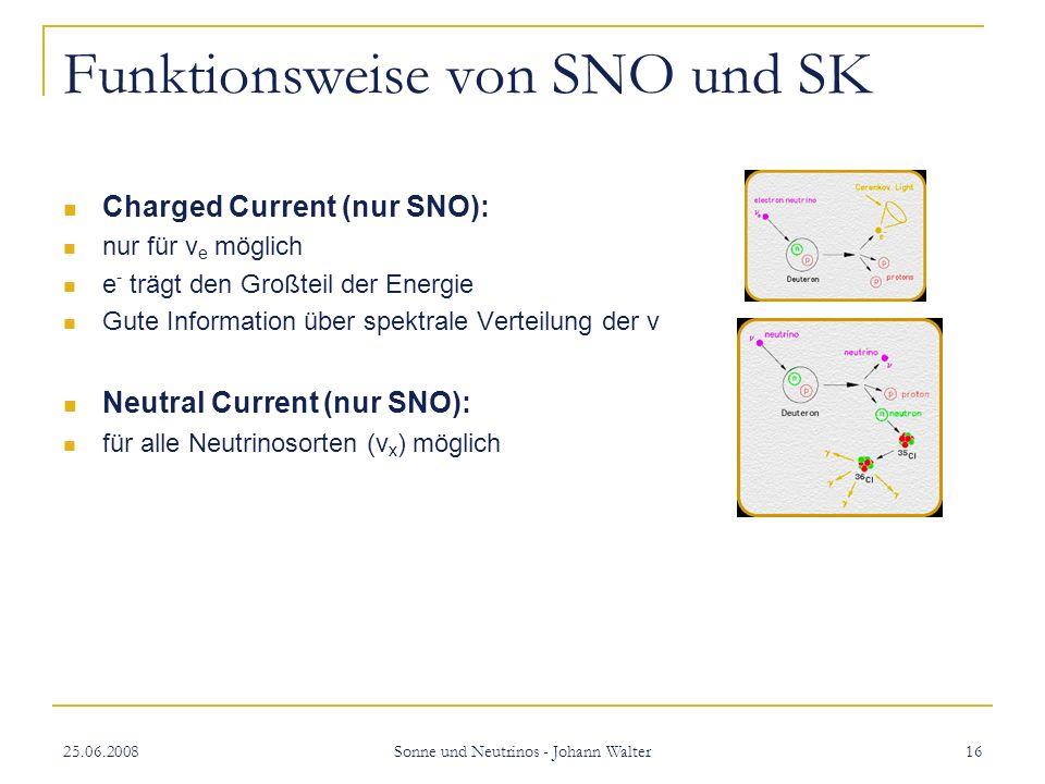 25.06.2008 Sonne und Neutrinos - Johann Walter 16 Funktionsweise von SNO und SK Charged Current (nur SNO): nur für v e möglich e - trägt den Großteil der Energie Gute Information über spektrale Verteilung der v Neutral Current (nur SNO): für alle Neutrinosorten (v x ) möglich