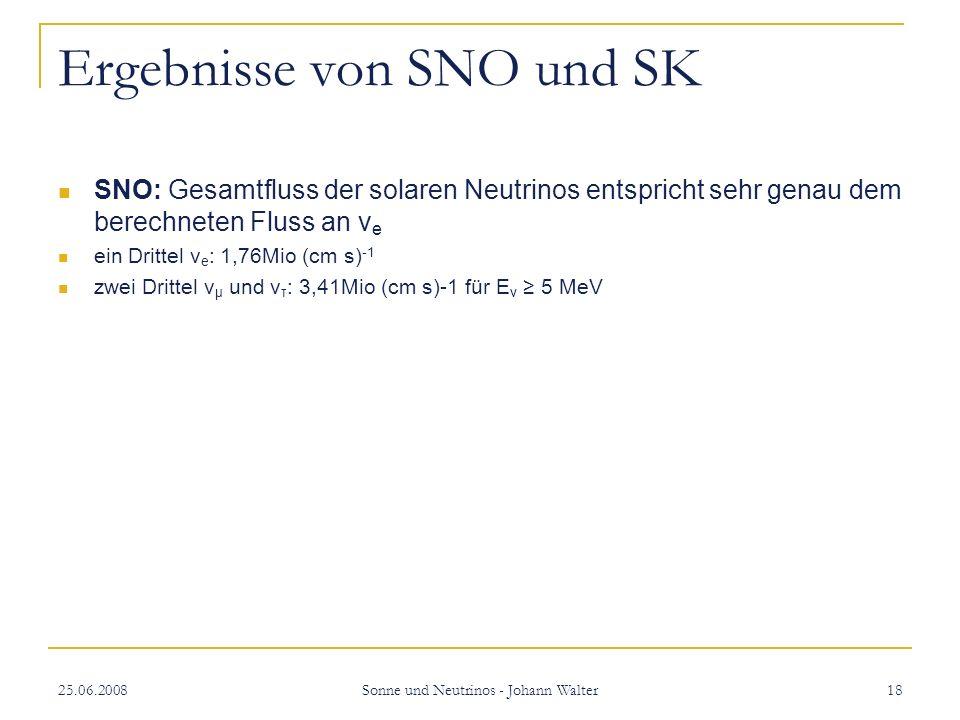25.06.2008 Sonne und Neutrinos - Johann Walter 18 Ergebnisse von SNO und SK SNO: Gesamtfluss der solaren Neutrinos entspricht sehr genau dem berechneten Fluss an v e ein Drittel v e : 1,76Mio (cm s) -1 zwei Drittel v µ und v τ : 3,41Mio (cm s)-1 für E v 5 MeV