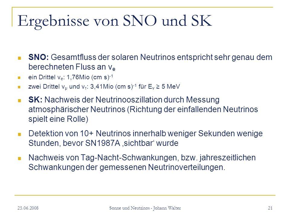 25.06.2008 Sonne und Neutrinos - Johann Walter 21 Ergebnisse von SNO und SK SNO: Gesamtfluss der solaren Neutrinos entspricht sehr genau dem berechneten Fluss an v e ein Drittel v e : 1,76Mio (cm s) -1 zwei Drittel v µ und v τ : 3,41Mio (cm s) -1 für E v 5 MeV SK: Nachweis der Neutrinooszillation durch Messung atmosphärischer Neutrinos (Richtung der einfallenden Neutrinos spielt eine Rolle) Detektion von 10+ Neutrinos innerhalb weniger Sekunden wenige Stunden, bevor SN1987A sichtbar wurde Nachweis von Tag-Nacht-Schwankungen, bzw.