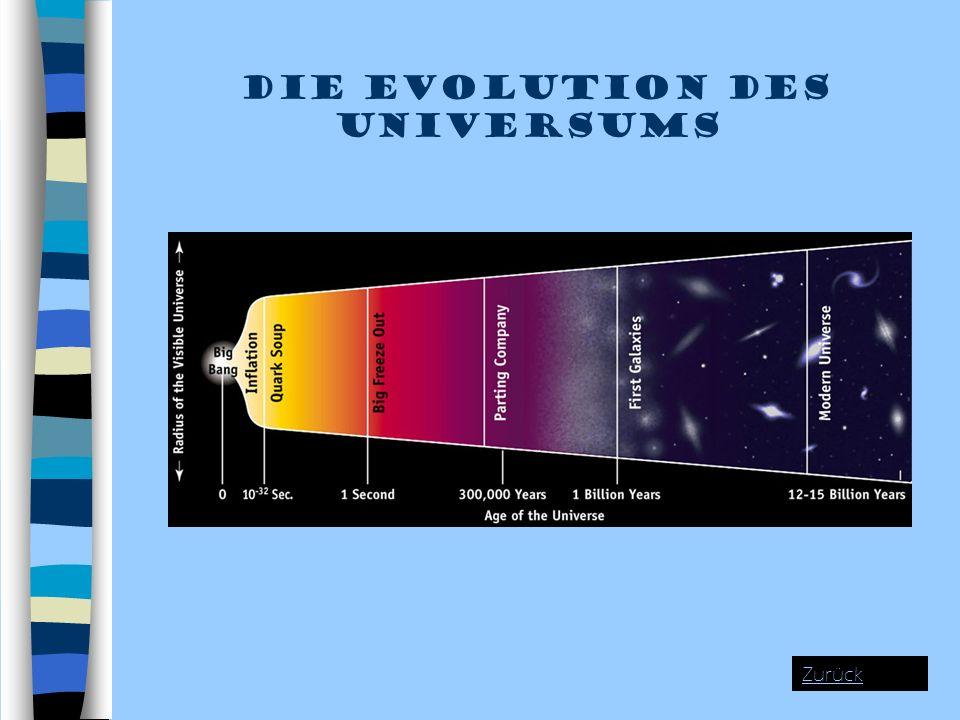 Die Urknalltheorie Die Urknalltheorie erklärt insbesondere folgende experimentellen Beobachtungen: Die Rotverschiebung der Galaxien und damit die derzeitige Expansion des Universums Das Spektrum der Hintergrundstrahlung des Universums Die Grenze in der Altersverteilung der Sterne bei etwa 13 Milliarden Jahren Die Häufigkeit der Elemente im Weltraum (insbesondere Wasserstoff, Deuterium und die Isotope des Helium) Zurück