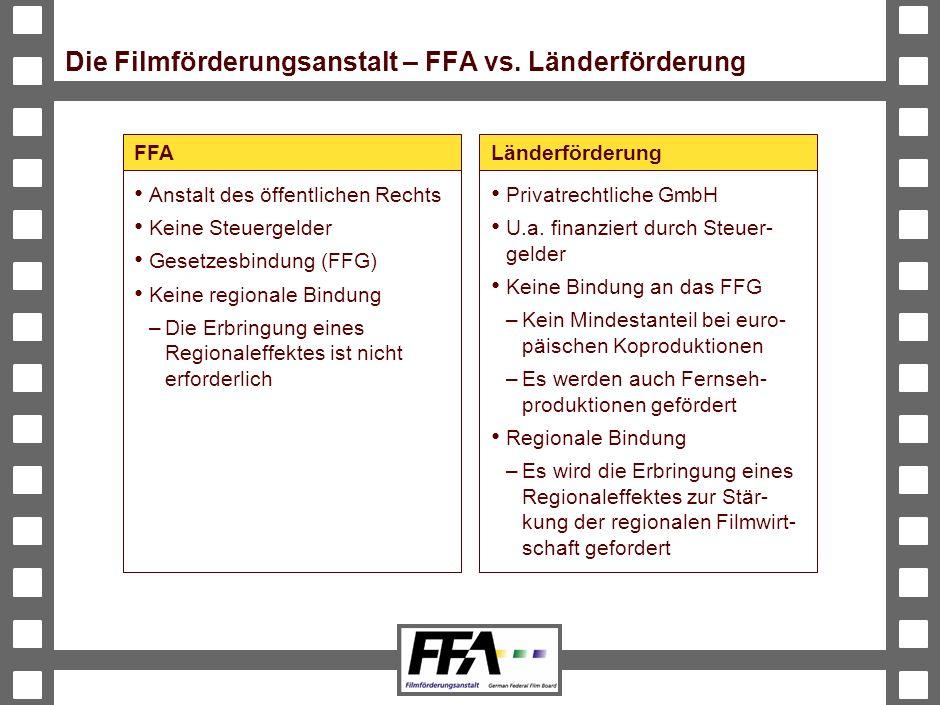BVA-191326-489-VMS2-v6-he Die Filmförderungsanstalt – FFA vs.