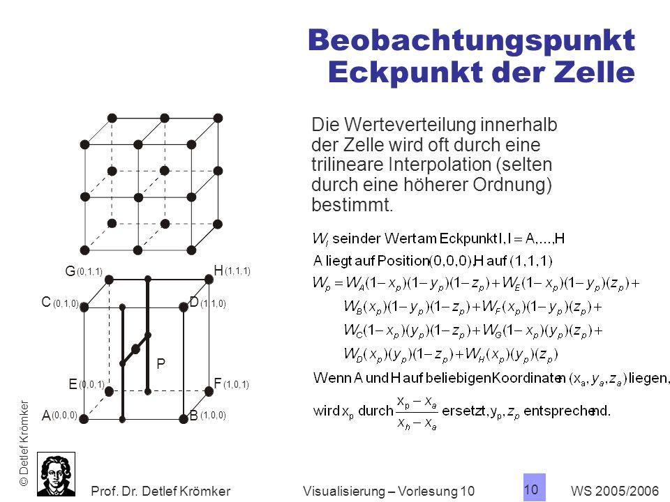 Prof. Dr. Detlef Krömker WS 2005/2006 10 Visualisierung – Vorlesung 10 Beobachtungspunkt Eckpunkt der Zelle Die Werteverteilung innerhalb der Zelle wi