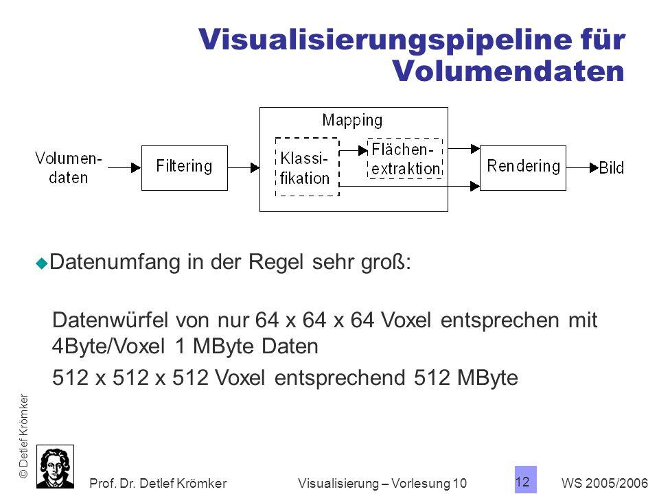 Prof. Dr. Detlef Krömker WS 2005/2006 12 Visualisierung – Vorlesung 10 Visualisierungspipeline für Volumendaten Datenumfang in der Regel sehr groß: Da