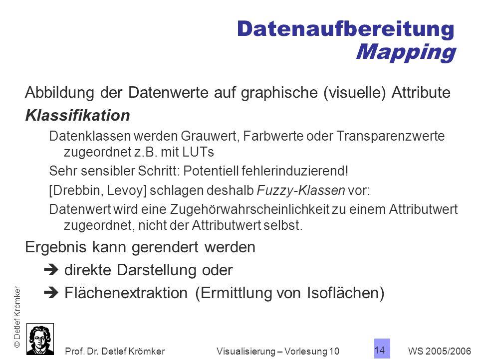 Prof. Dr. Detlef Krömker WS 2005/2006 14 Visualisierung – Vorlesung 10 Datenaufbereitung Mapping Abbildung der Datenwerte auf graphische (visuelle) At