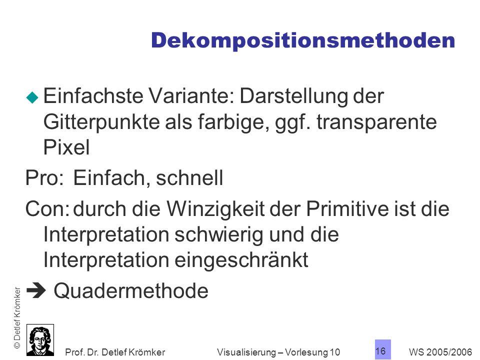 Prof. Dr. Detlef Krömker WS 2005/2006 16 Visualisierung – Vorlesung 10 Dekompositionsmethoden Einfachste Variante: Darstellung der Gitterpunkte als fa
