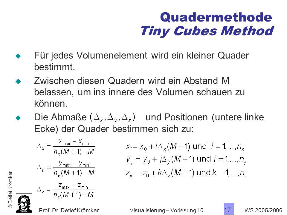 Prof. Dr. Detlef Krömker WS 2005/2006 17 Visualisierung – Vorlesung 10 Quadermethode Tiny Cubes Method Für jedes Volumenelement wird ein kleiner Quade