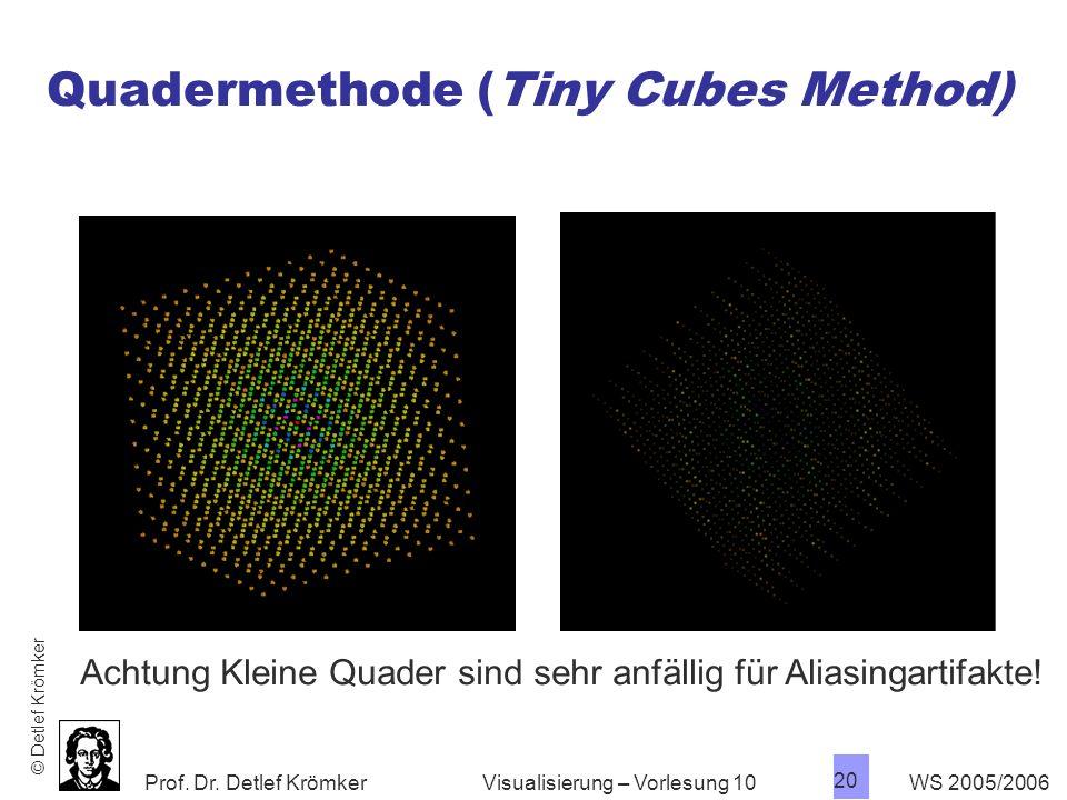 Prof. Dr. Detlef Krömker WS 2005/2006 20 Visualisierung – Vorlesung 10 Quadermethode (Tiny Cubes Method) Achtung Kleine Quader sind sehr anfällig für