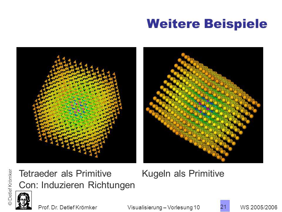 Prof. Dr. Detlef Krömker WS 2005/2006 21 Visualisierung – Vorlesung 10 Weitere Beispiele Tetraeder als Primitive Kugeln als Primitive Con: Induzieren