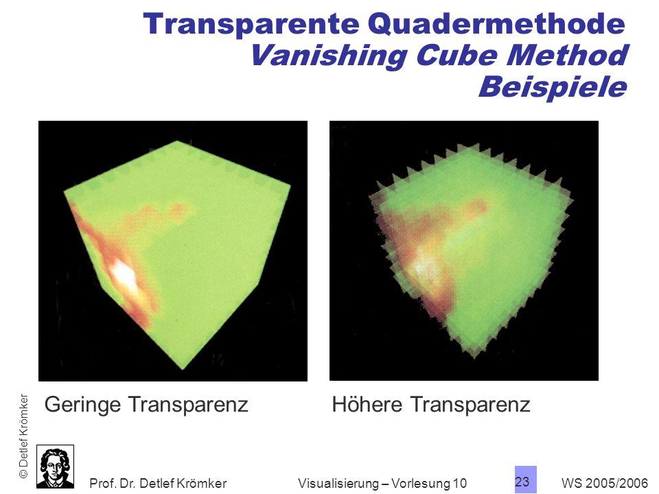 Prof. Dr. Detlef Krömker WS 2005/2006 23 Visualisierung – Vorlesung 10 Transparente Quadermethode Vanishing Cube Method Beispiele Geringe Transparenz
