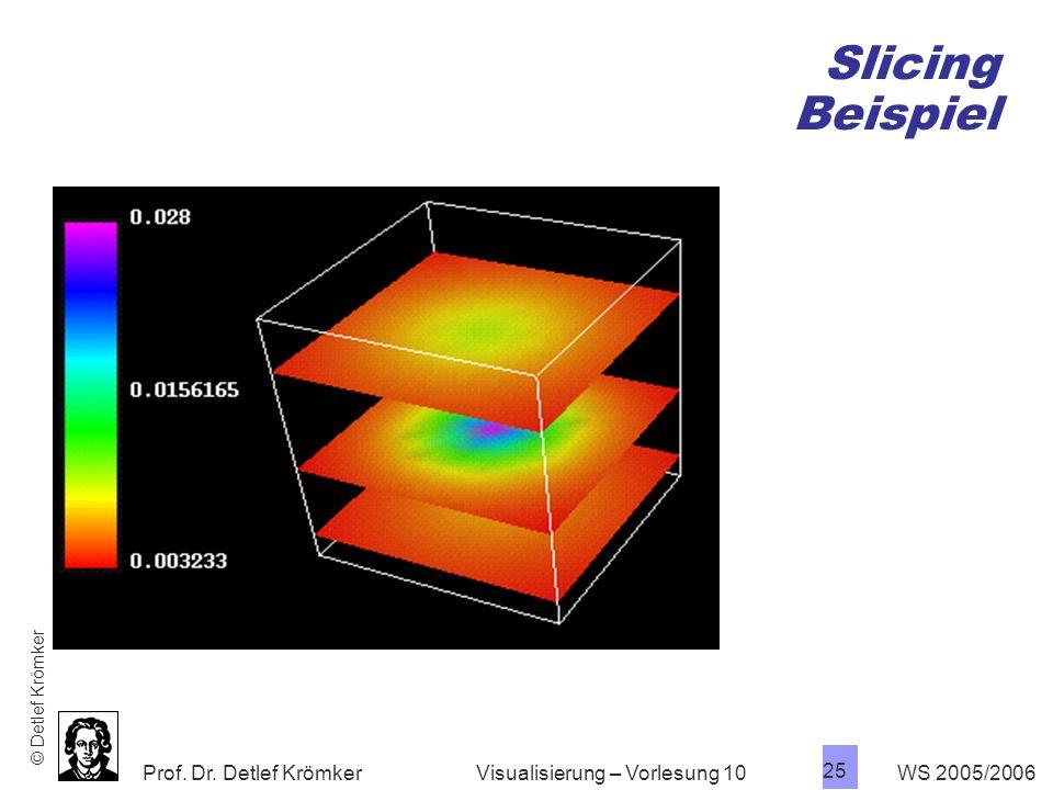 Prof. Dr. Detlef Krömker WS 2005/2006 25 Visualisierung – Vorlesung 10 Slicing Beispiel © Detlef Krömker