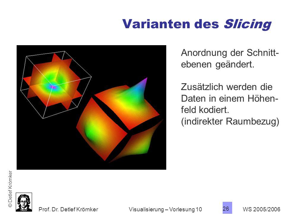 Prof. Dr. Detlef Krömker WS 2005/2006 26 Visualisierung – Vorlesung 10 Varianten des Slicing Anordnung der Schnitt- ebenen geändert. Zusätzlich werden