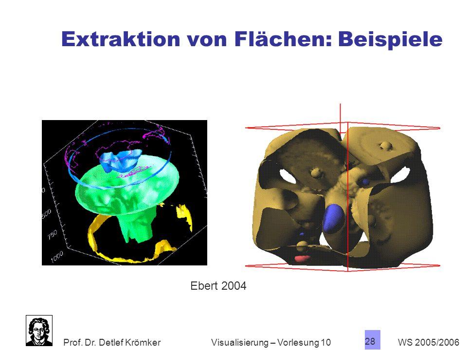 Prof. Dr. Detlef Krömker WS 2005/2006 28 Visualisierung – Vorlesung 10 Extraktion von Flächen: Beispiele Ebert 2004