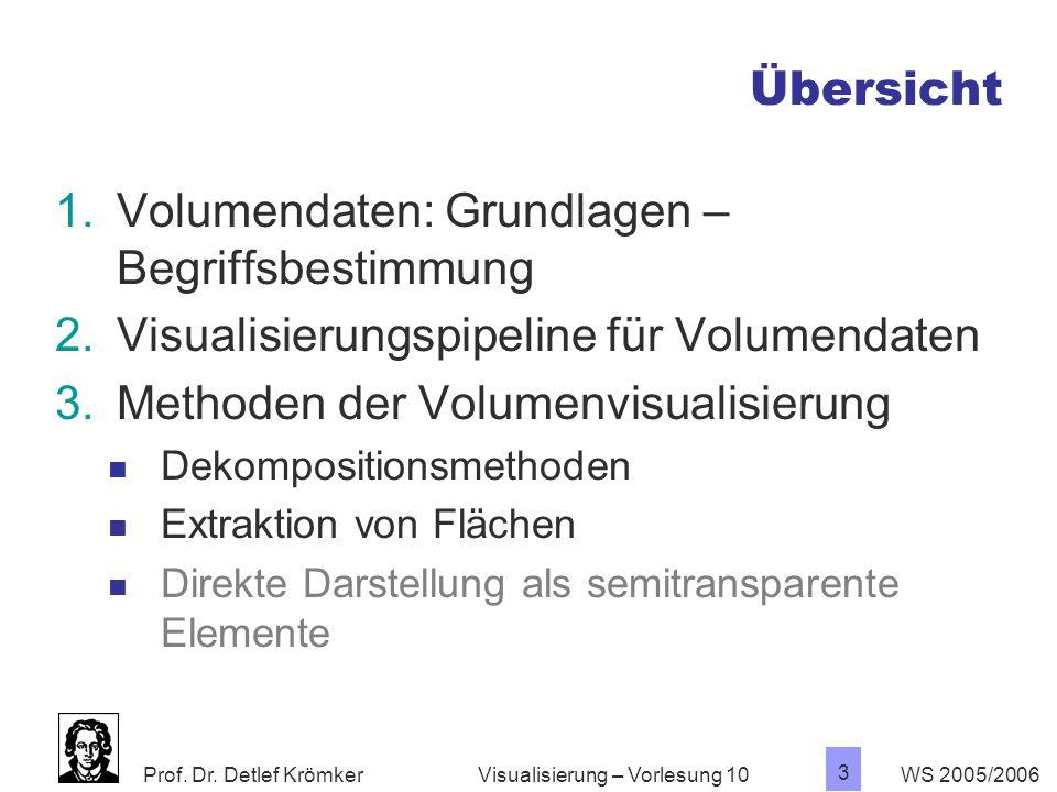 Prof. Dr. Detlef Krömker WS 2005/2006 3 Visualisierung – Vorlesung 10 Übersicht 1.Volumendaten: Grundlagen – Begriffsbestimmung 2.Visualisierungspipel