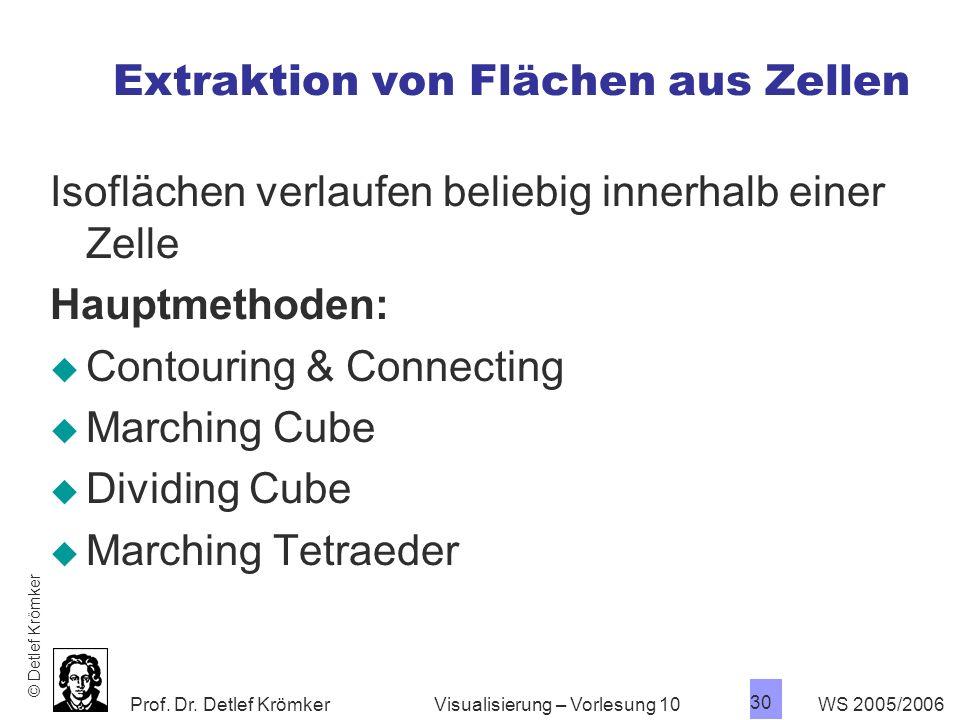Prof. Dr. Detlef Krömker WS 2005/2006 30 Visualisierung – Vorlesung 10 Extraktion von Flächen aus Zellen Isoflächen verlaufen beliebig innerhalb einer