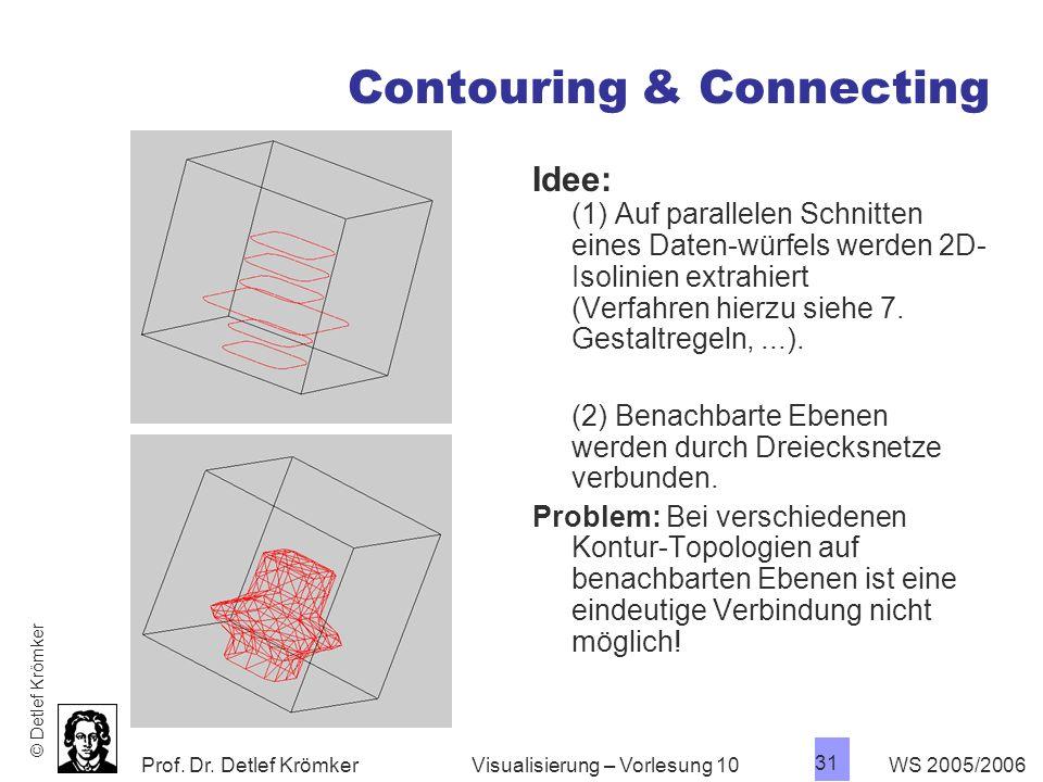 Prof. Dr. Detlef Krömker WS 2005/2006 31 Visualisierung – Vorlesung 10 Contouring & Connecting Idee: (1) Auf parallelen Schnitten eines Daten-würfels