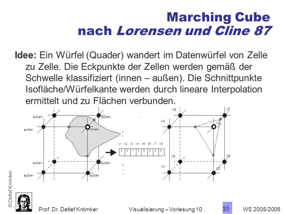 Prof. Dr. Detlef Krömker WS 2005/2006 33 Visualisierung – Vorlesung 10 Marching Cube nach Lorensen und Cline 87 Idee: Ein Würfel (Quader) wandert im D
