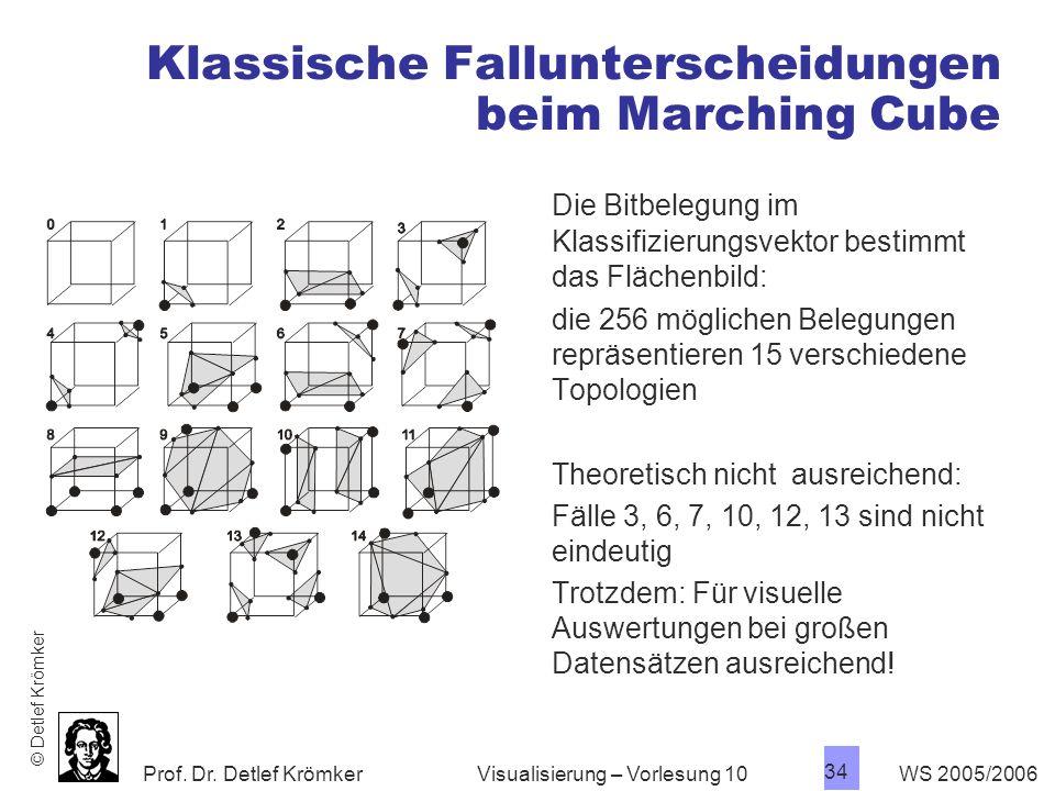 Prof. Dr. Detlef Krömker WS 2005/2006 34 Visualisierung – Vorlesung 10 Klassische Fallunterscheidungen beim Marching Cube Die Bitbelegung im Klassifiz