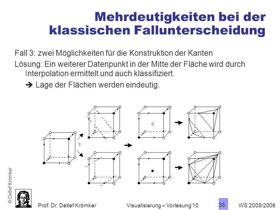 Prof. Dr. Detlef Krömker WS 2005/2006 35 Visualisierung – Vorlesung 10 Mehrdeutigkeiten bei der klassischen Fallunterscheidung Fall 3: zwei Möglichkei