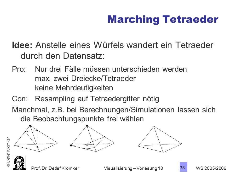 Prof. Dr. Detlef Krömker WS 2005/2006 38 Visualisierung – Vorlesung 10 Idee: Anstelle eines Würfels wandert ein Tetraeder durch den Datensatz: Pro:Nur