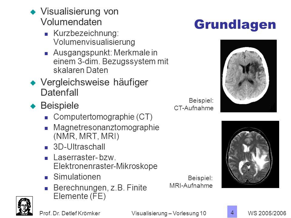 Prof. Dr. Detlef Krömker WS 2005/2006 4 Visualisierung – Vorlesung 10 Grundlagen Visualisierung von Volumendaten Kurzbezeichnung: Volumenvisualisierun