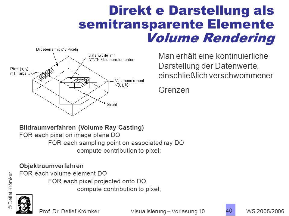 Prof. Dr. Detlef Krömker WS 2005/2006 40 Visualisierung – Vorlesung 10 Direkt e Darstellung als semitransparente Elemente Volume Rendering Man erhält