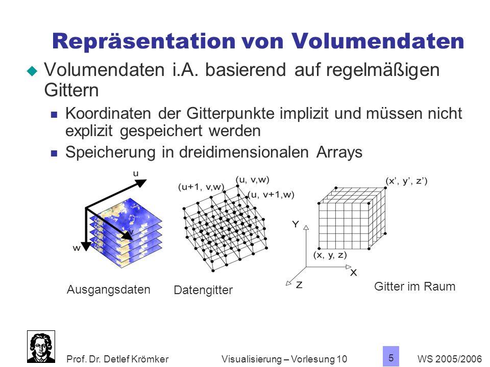 Prof. Dr. Detlef Krömker WS 2005/2006 5 Visualisierung – Vorlesung 10 Repräsentation von Volumendaten Volumendaten i.A. basierend auf regelmäßigen Git