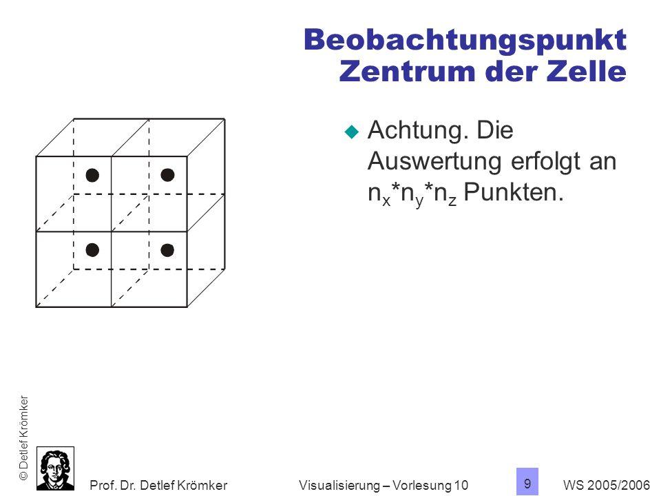 Prof. Dr. Detlef Krömker WS 2005/2006 9 Visualisierung – Vorlesung 10 Beobachtungspunkt Zentrum der Zelle Achtung. Die Auswertung erfolgt an n x *n y