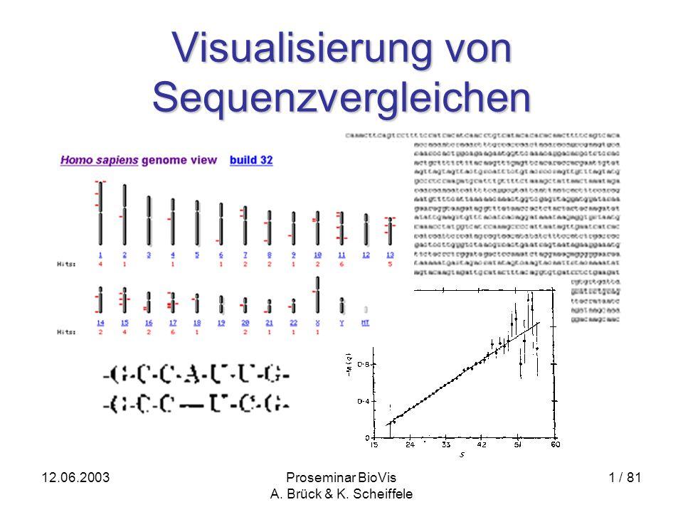 12.06.2003Proseminar BioVis A.Brück & K. Scheiffele 72 / 81 AV Wie sieht die Zukunft des AV aus.