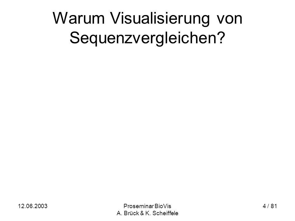 12.06.2003Proseminar BioVis A.Brück & K. Scheiffele 35 / 81 FASTA Format Beispiel 1: AY279354.