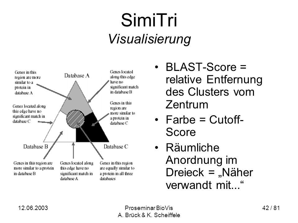 12.06.2003Proseminar BioVis A. Brück & K.