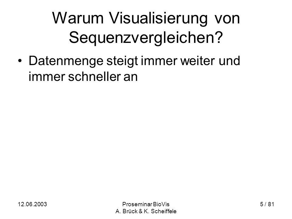 12.06.2003Proseminar BioVis A.Brück & K. Scheiffele 56 / 81 AV Wie arbeitet der AV.