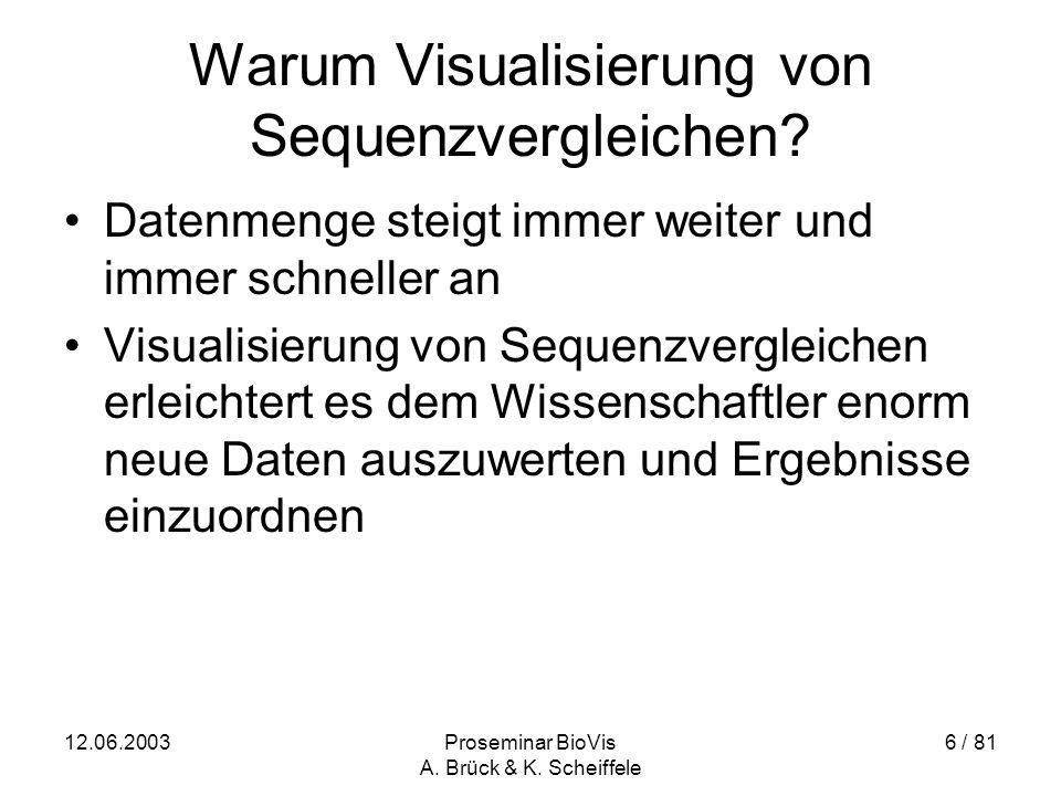 12.06.2003Proseminar BioVis A.Brück & K. Scheiffele 57 / 81 AV Wie arbeitet der AV.