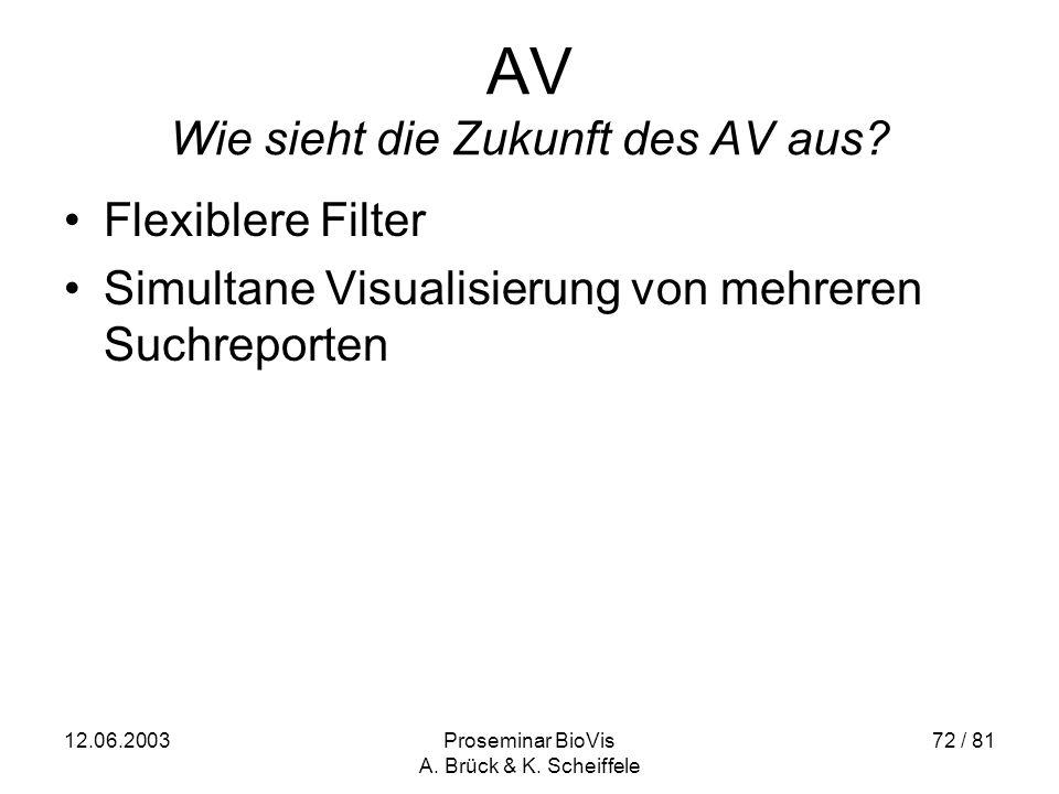 12.06.2003Proseminar BioVis A. Brück & K. Scheiffele 72 / 81 AV Wie sieht die Zukunft des AV aus.