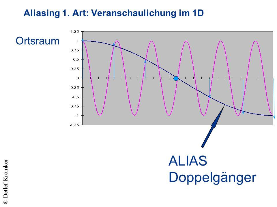 Aliasing 1. Art: Veranschaulichung im 1D Ortsraum ALIAS Doppelgänger © Detlef Krömker