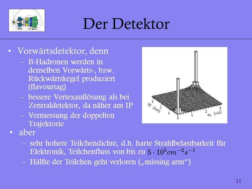 11 Der Detektor Vorwärtsdetektor, denn –B-Hadronen werden in denselben Vorwärts-, bzw. Rückwärtskegel produziert (flavourtag) –bessere Vertexauflösung
