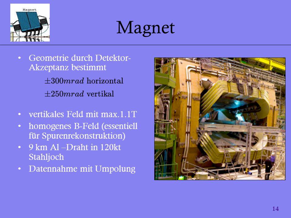 14 Magnet Geometrie durch Detektor- Akzeptanz bestimmt vertikales Feld mit max.1.1T homogenes B-Feld (essentiell für Spurenrekonstruktion) 9 km Al –Dr