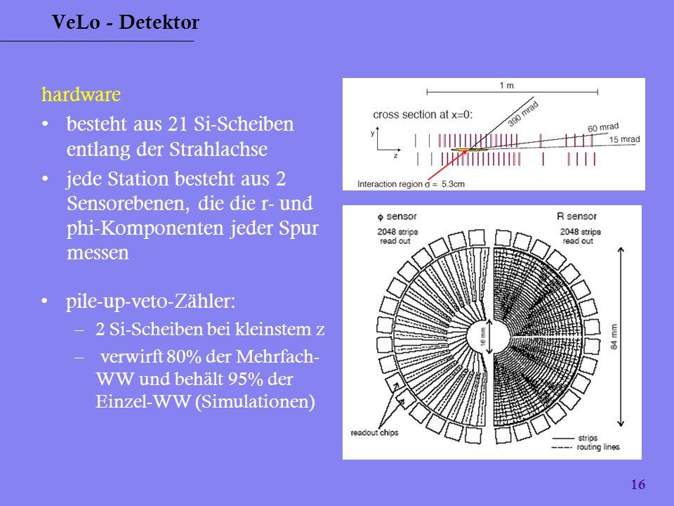 16 VeLo - Detektor hardware besteht aus 21 Si-Scheiben entlang der Strahlachse jede Station besteht aus 2 Sensorebenen, die die r- und phi-Komponenten