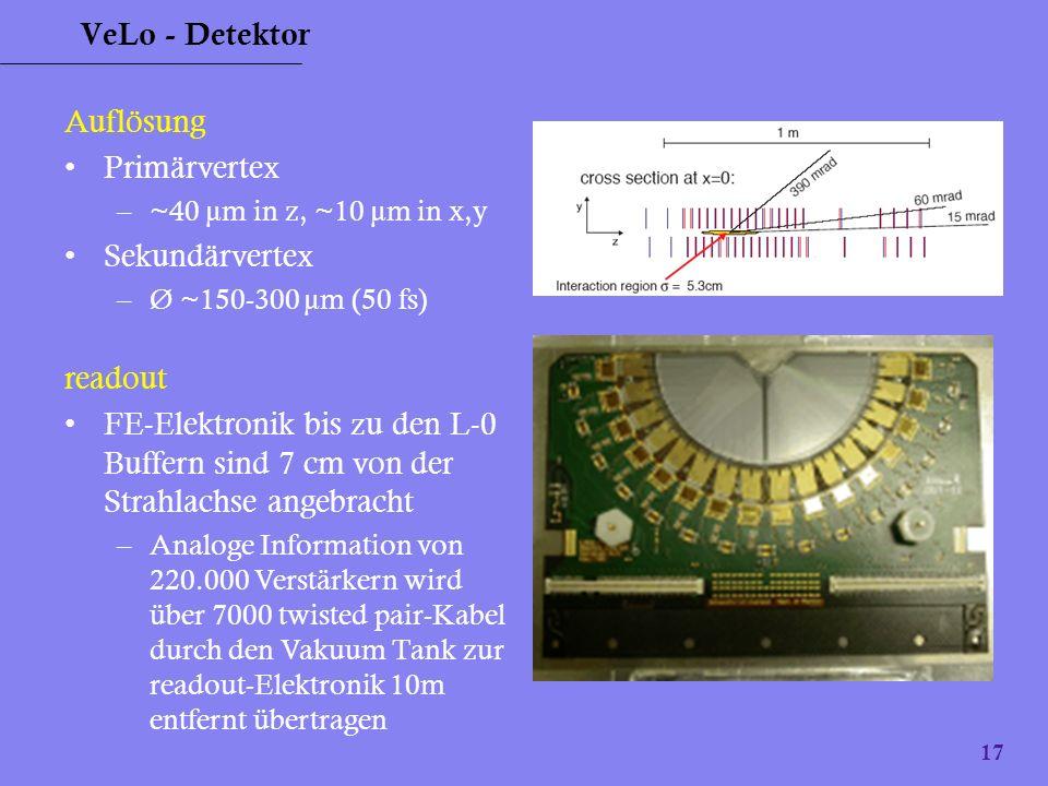17 VeLo - Detektor readout FE-Elektronik bis zu den L-0 Buffern sind 7 cm von der Strahlachse angebracht –Analoge Information von 220.000 Verstärkern